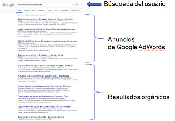como se muestran los anuncios de google adwords