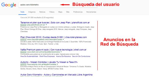 ejemplo google adwords red de búsqueda